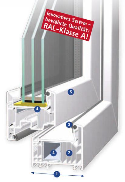 Fenster aus kunststoff aluminium oder holz f r jedes for Fensterrahmen kunststoff